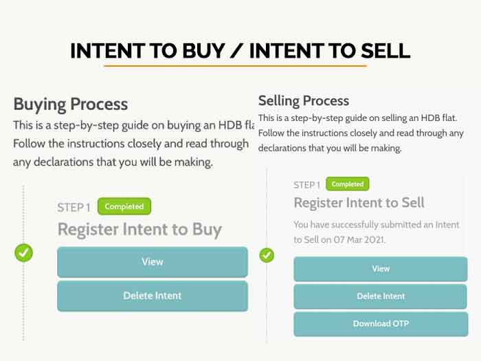 intent to sell intent to buy